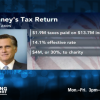 Mitt Romney: Donate to Black Churches and Win the Election